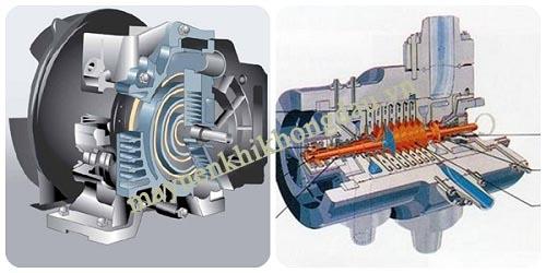 Cấu tạo máy nén khí ly tâm