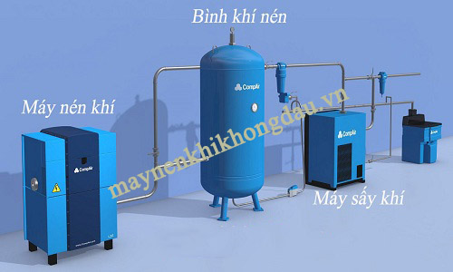 Lắp đặt bình chứa khí sau máy nén khí